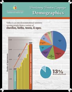 VCCC Demographics